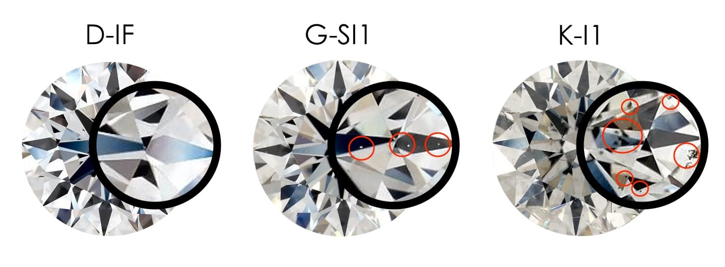 diamond-quality-schlecht-bis-exzellent
